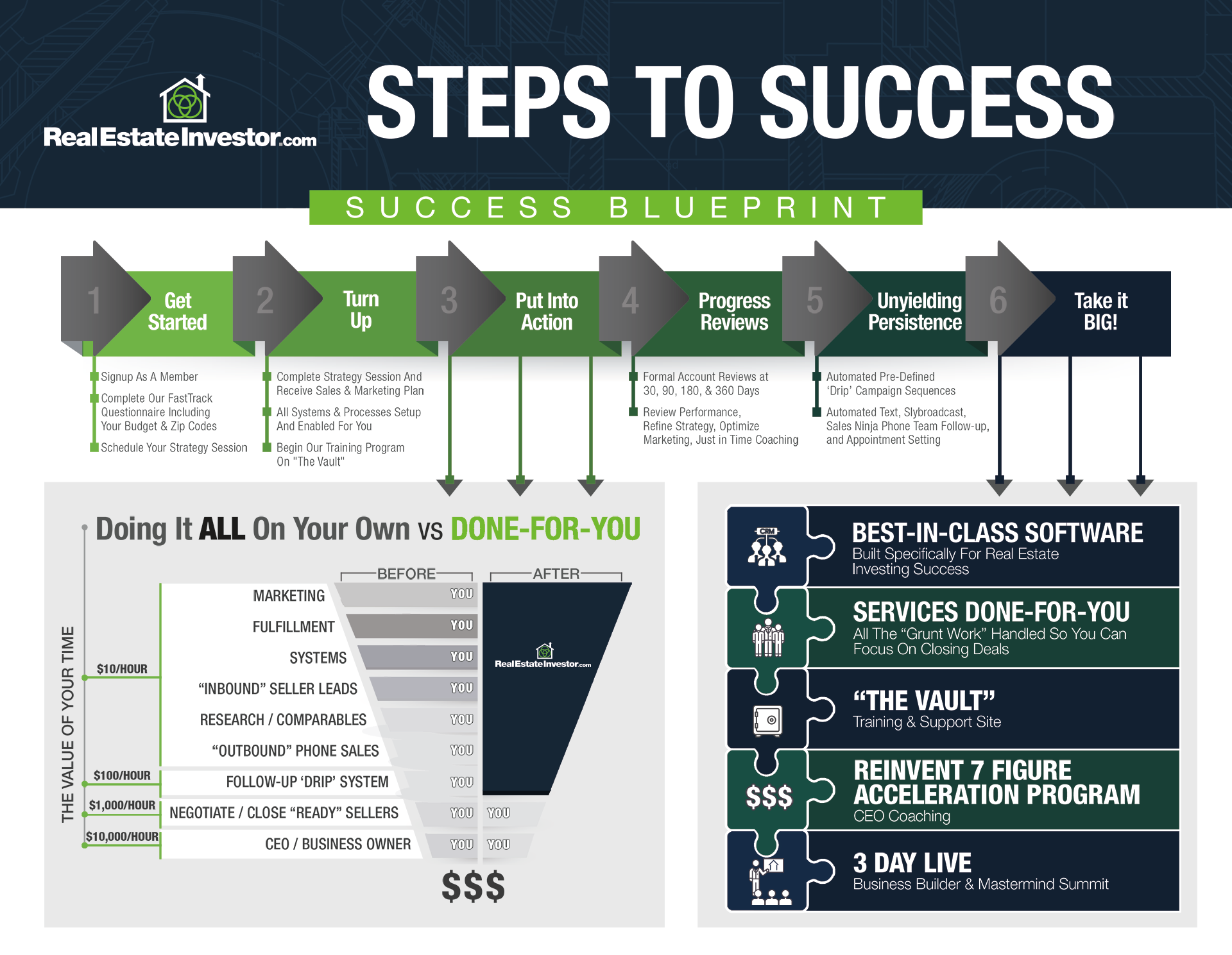Success_Blueprint